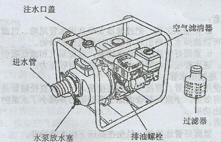 水泵安装步骤图